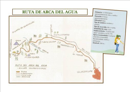 Ruta Arca del Agua2