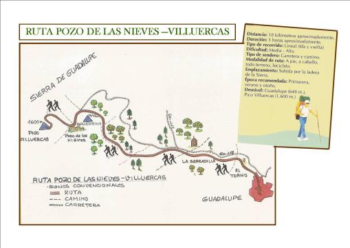 Ruta Pozo Nieves - Villuercas